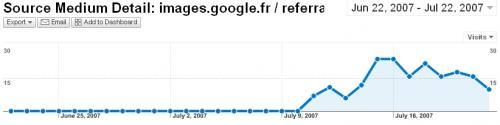 référencement google image