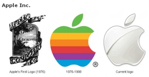 évolution logo apple