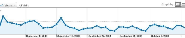 google-chrome-stats