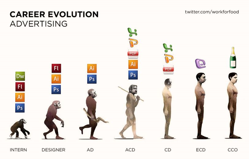 evolution-publicite.jpg