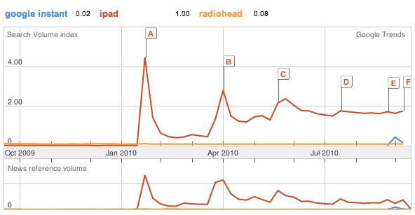radiohead-search