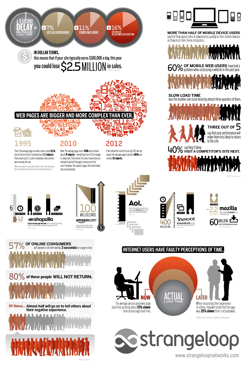 ecommerce-infographie