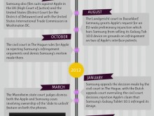 apple-samsung-infographie