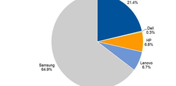 chromebook-market-share
