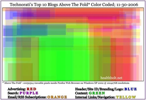 heat map