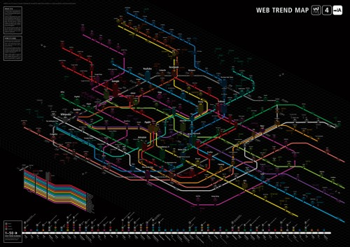 Web Trend Map 4