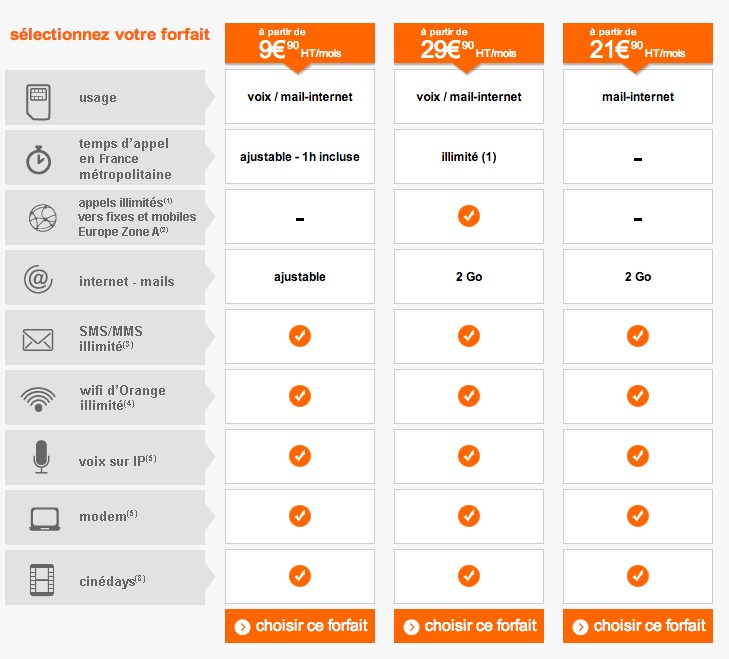 orange va proposer des r ductions sur les forfaits mobile. Black Bedroom Furniture Sets. Home Design Ideas