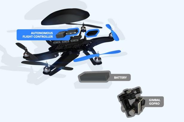 Promotion drone de loisir, avis parrot drones in south africa